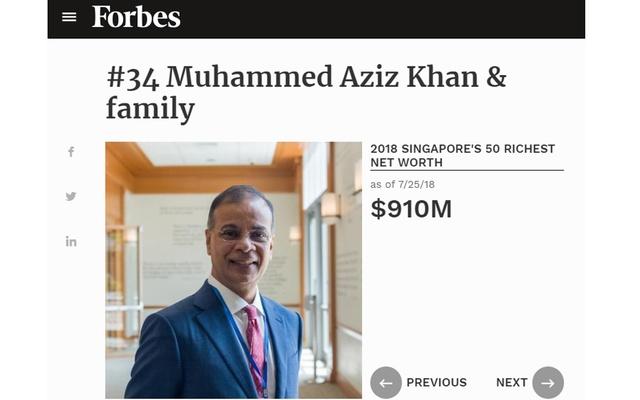 Muhammed Aziz Khan frbes